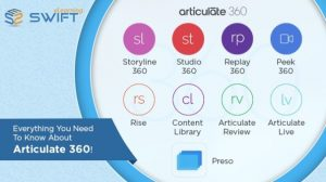 articulate 360 crack free download full version [latest]